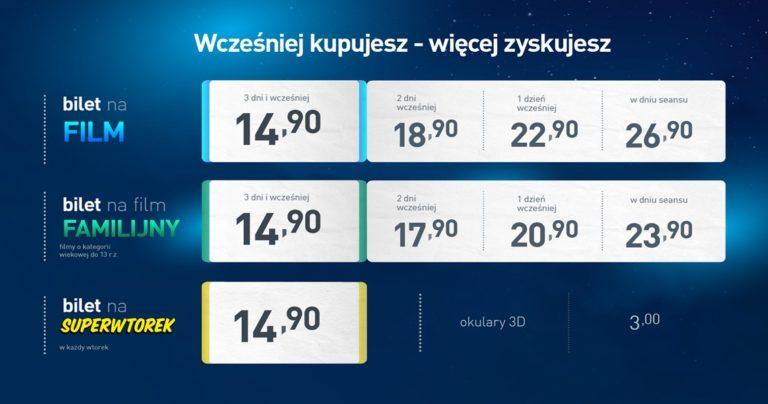 Nowe niższe ceny od 14,90 zł w kinie Helios w Tkalni Pabianice